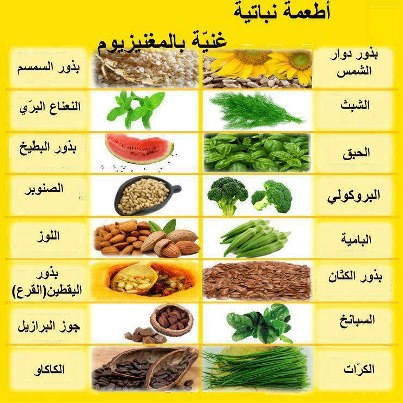 مصادر الماغنسيوم الغذائية