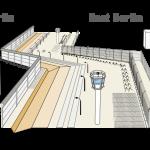 نموذج لهيكل جدار برلين.
