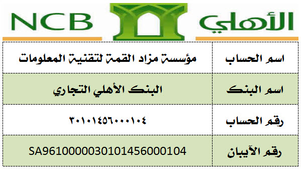 صورة الحسابات البنكية للبنك الأهلي التجاري | المرسال