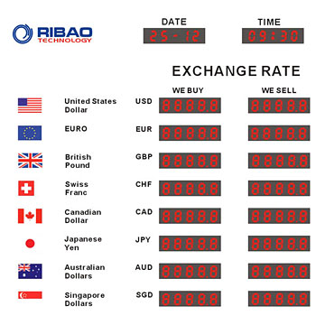 Forex live exchange rates