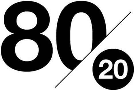 Forex 80 rule