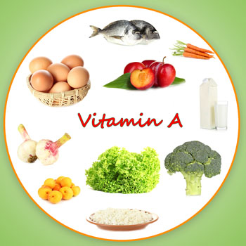 vitamin a Vitamin a, a fat-soluble vitamin found as either preformed vitamin a or provitamin a carotenoids in the diet, plays an important role in the growth and development of several systems in the body.