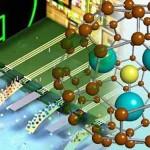 تقنيات جديدة لنانو تكنولوجي  - 166933