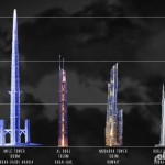 اطول بناء في العالم - 191855