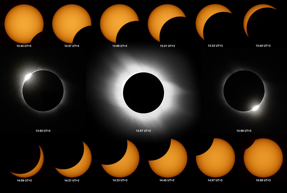 solar and lunar eclipes Lunar eclipse and a solar eclipse refer to events involving three celestial bodies.