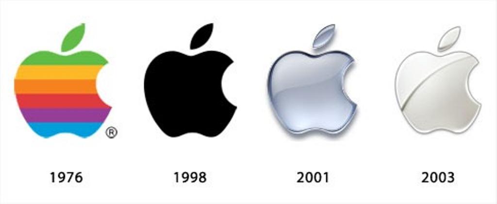 معاني شعارات اشهر الشركات