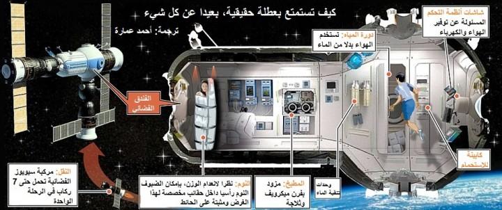 فندق الفضاء