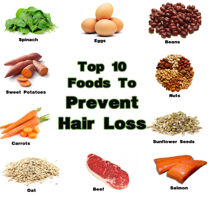 Top-10-Foods-To-Prevent-Hair-Loss