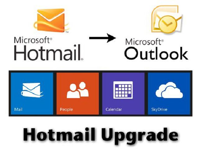 Upgrade Hotmail to Outlook