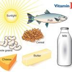 أطعمة تحتوي على فيتامين دال - 256219