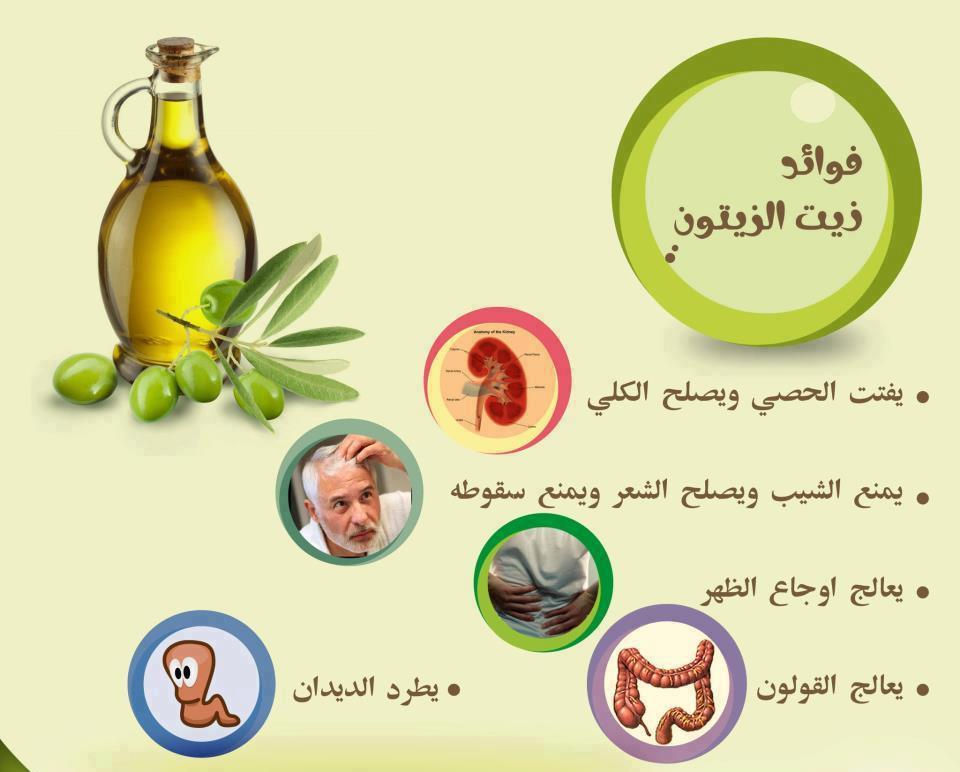 فوائد زيت الزيتون للشعر وكيفية تنعيم الشعر بزيت الزيتون