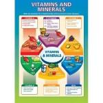 فيتامينات تحتاجها المراة بعد سن الاربعين