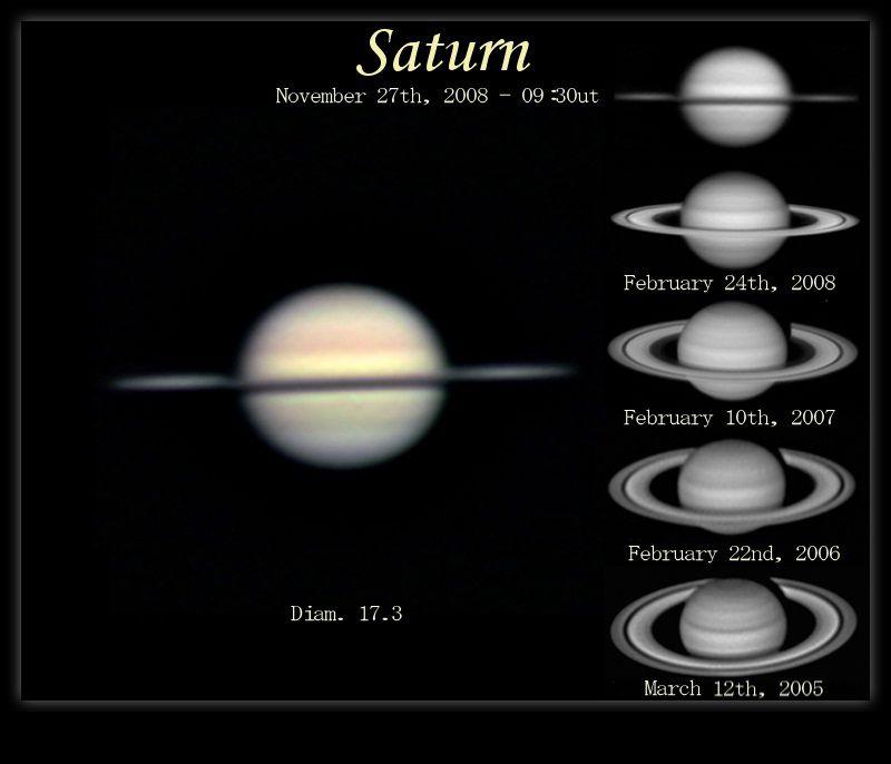 من ما يتكون زحل Saturn-was-the-most-distant-of-the-five-planets-known-to-the-ancients