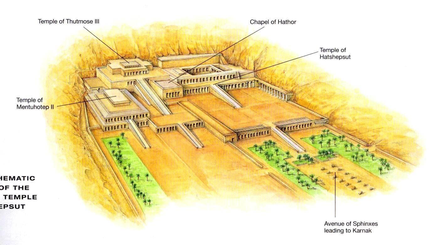 الضفة الغربية لنهر النيل ، قبالة مدينة الأقصر (طيبة القديمة)
