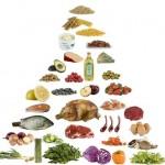 healthy food - 278134