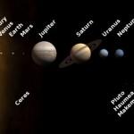 ترتيب كواكب المجموعة الشمسية
