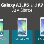 جميع جوالات سامسونج Galaxy A لعام 2016