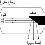 أكتشاف أشعة أكس - 316941