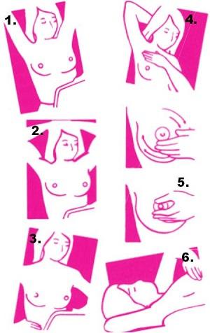 خطوات الفحص الذاتي للثدي
