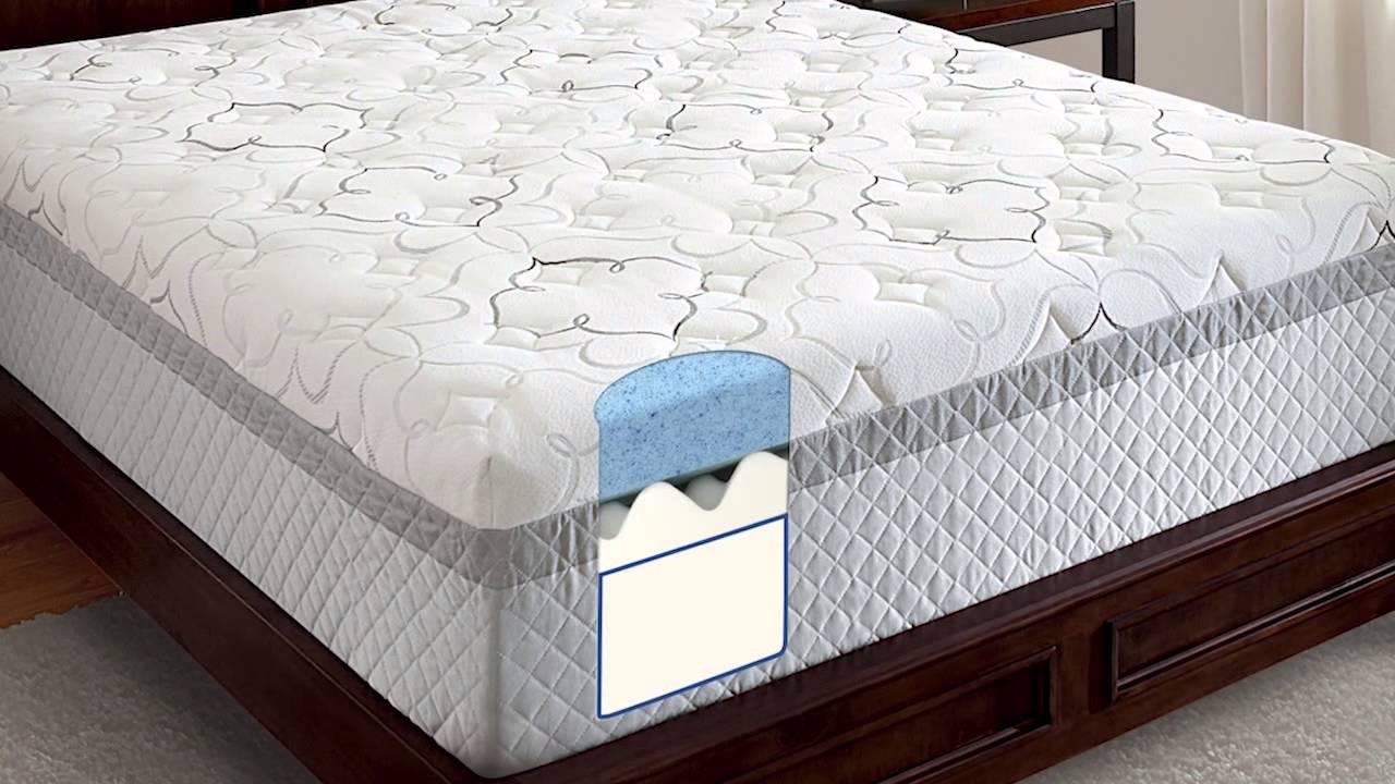 افضل ماركة عالمية مراتب السرير المرسال