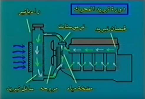 1 دورة تبريد المحرك-Optimized