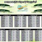 جدول مباريات دوري عبداللطيف جميل 2016-2017