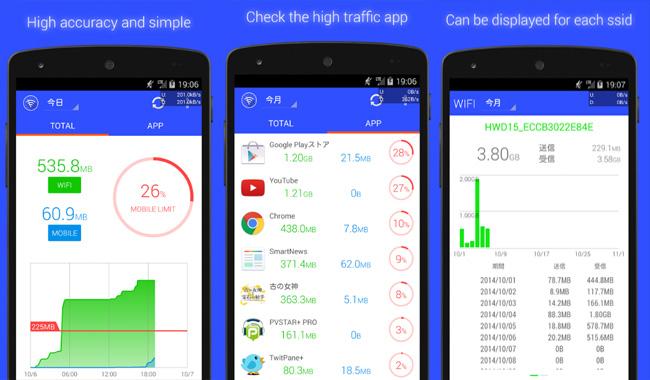 أفضل تطبيقات مراقبة استهلاك الهاتف للانترنت على الشبكة لمعرفة على الراوتر للاندرويد