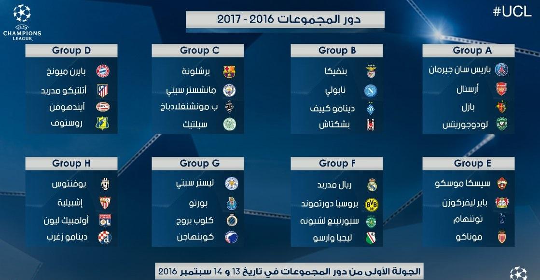 نتائج الاسبوع الاول من بطولة دوري ابطال اوروبا 2016 2017 المرسال