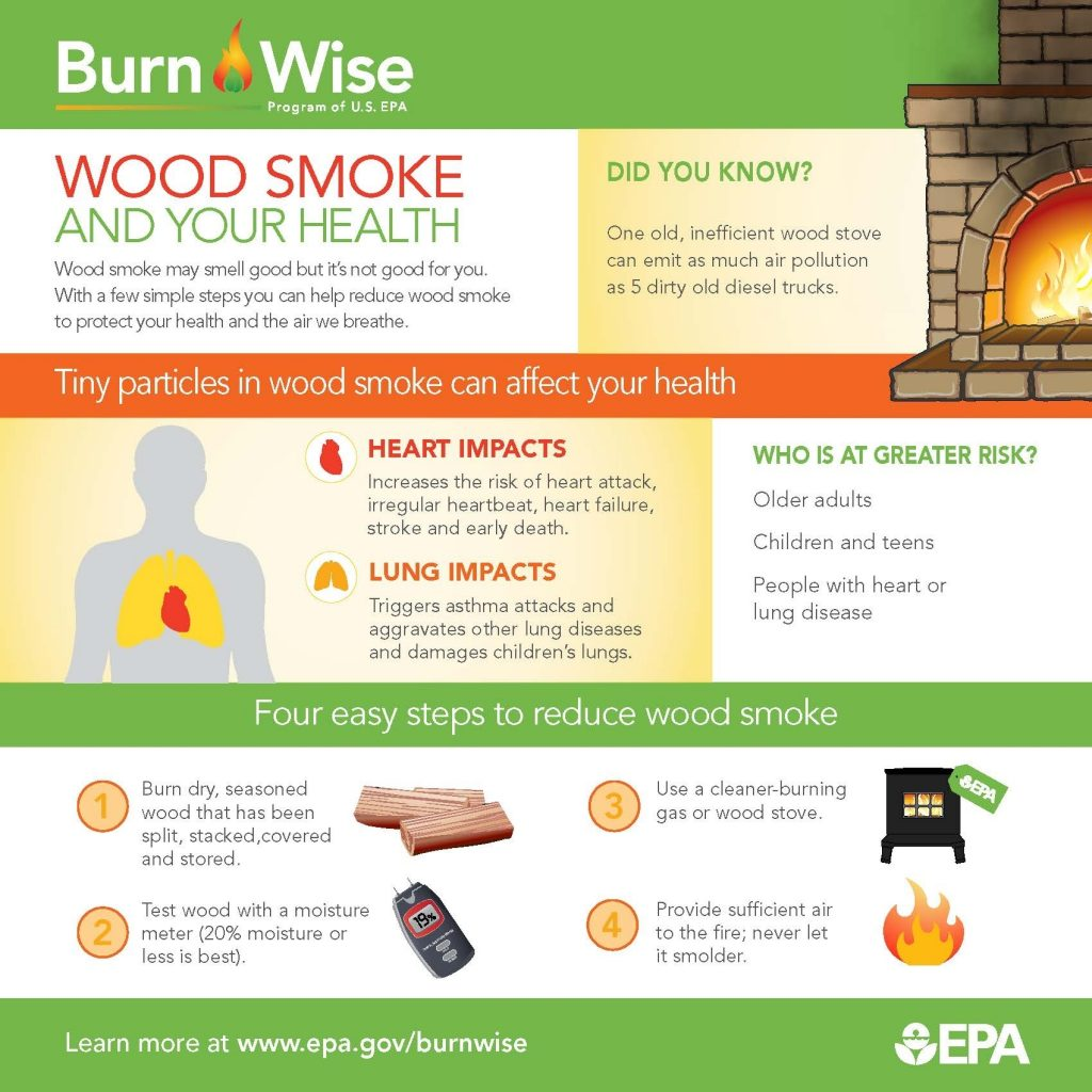 wood-smoke-and-your-health