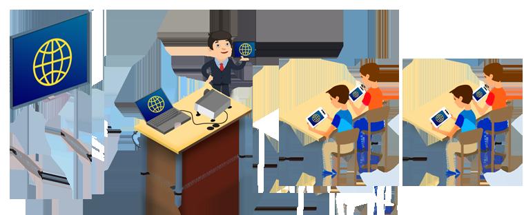 التعليم الإلكتروني الأسس والتطبيقات pdf