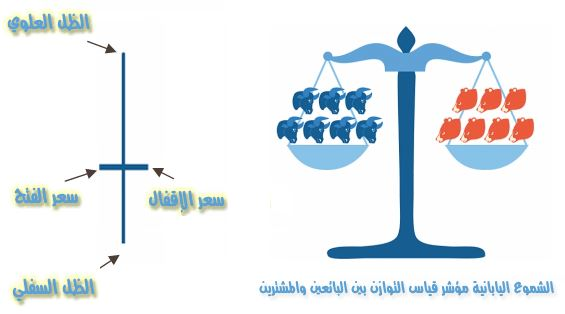 %d8%a7%d9%84%d8%b4%d9%85%d9%88%d8%b9-%d8%a7%d9%84%d9%8a%d8%a7%d8%a8%d8%a7%d9%86%d9%8a%d8%a9