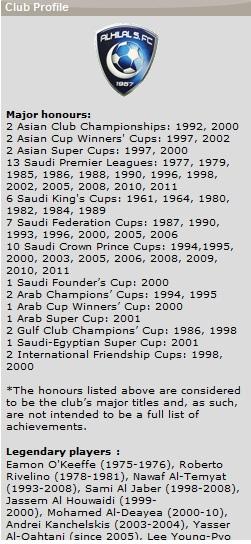 بطولات نادي الهلال الذي أصدره الفيفا ليحسم الجدل بين الندية السعودية