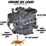 أسباب تسرب زيت المحرك والحلول السريعة لها