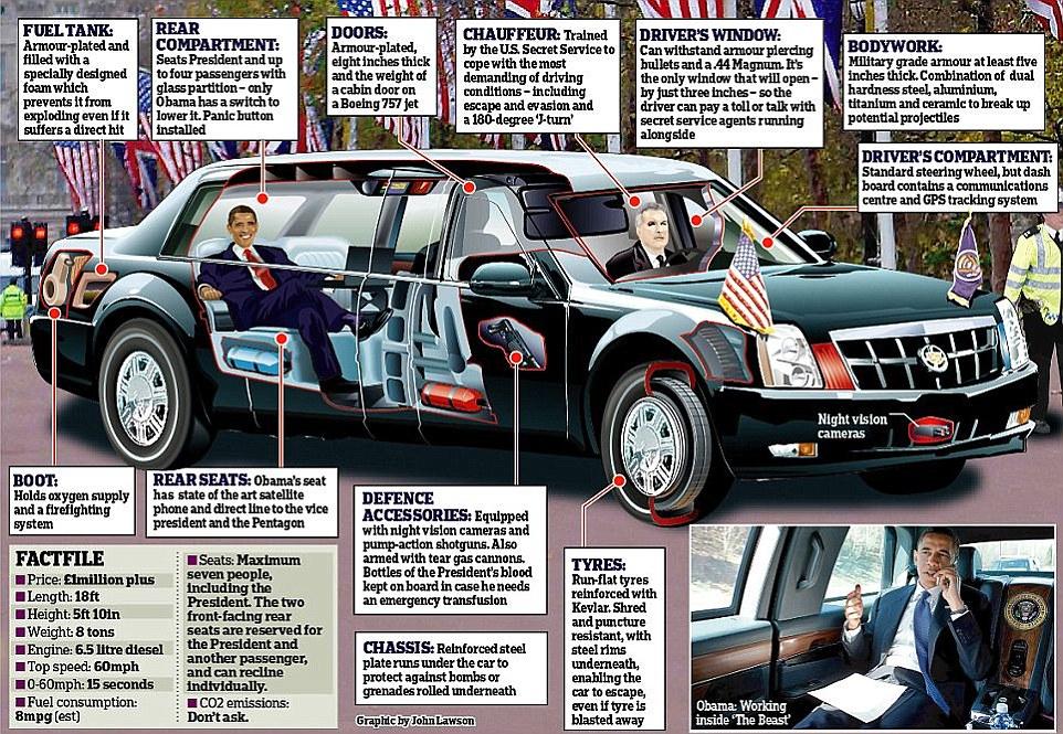 سيارة الرئيس الامريكي