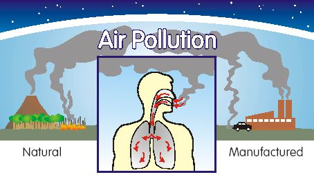 تأثير تلوث الهواء