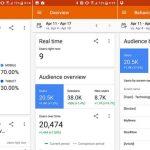 google-analytics - 422501