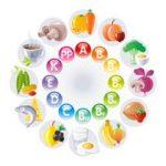 كيف تساعد الفيتامينات على تحسين الدورة الدموية ؟