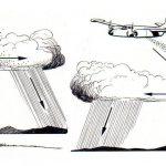 ماهي تقنية الاستمطار بالأيونات