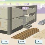 ماهي مراحل بناء المنزل ؟