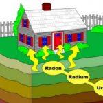 """مخاطر غاز """" الرادون """" الذي يهدد سكان المملكة"""