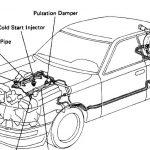 مؤشرات تدل على تلف فلتر البنزين في السيارة