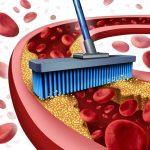 تحذيرات هامة قبل استخدام الادوية المخفضة للكوليسترول