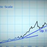 خطوط اتجاه السوق ( خطوط تحديد المسار )