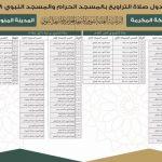 أسماء أئمة الحرمين صلاة التراويح لهذا العام ١٤٣٨ هجري ٢٠١٧