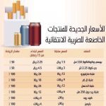 أسعار السلع بعد تطبيق الضريبة الإنتقائية بالمملكة