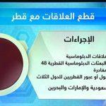 اسماء الدول التي قطعت العلاقات مع قطر