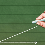 شرح درس ميل المستقيم