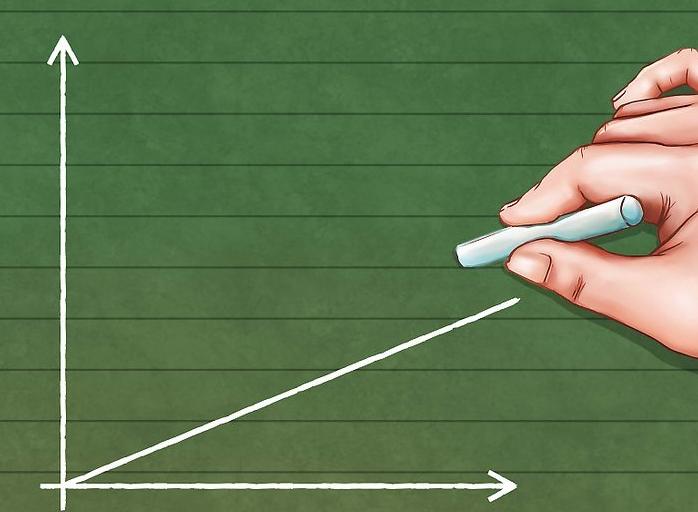 شرح درس ميل المستقيم المرسال