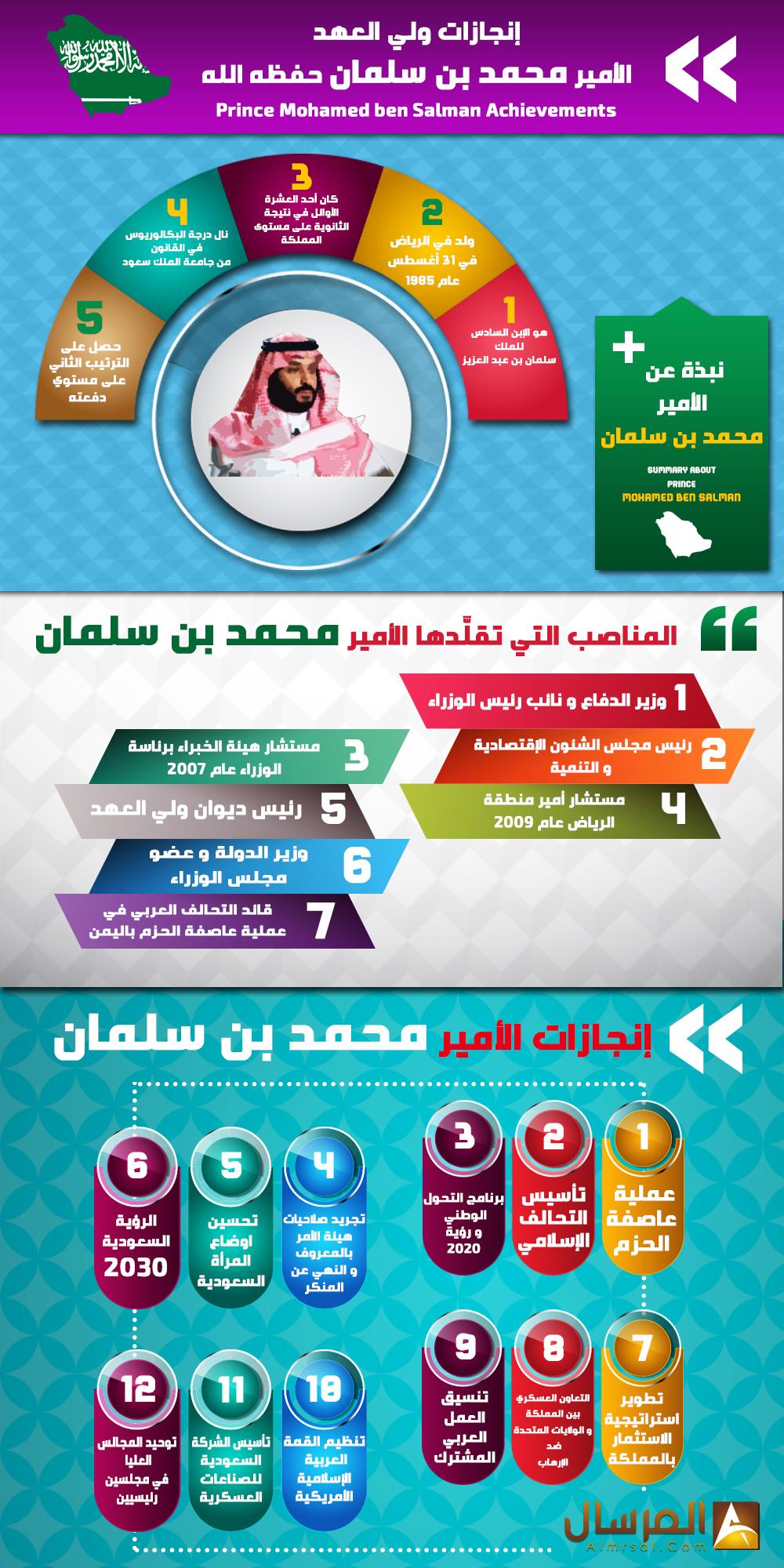 الخدمات الصحية في المملكة العربية السعودية pdf