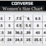 2513f4a8b ... جدول قياسات كونفيرس للسيدات - 509346 جدول قياسات أحذية ...